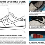 dmc-deloran-nike-6.0-dunk-6